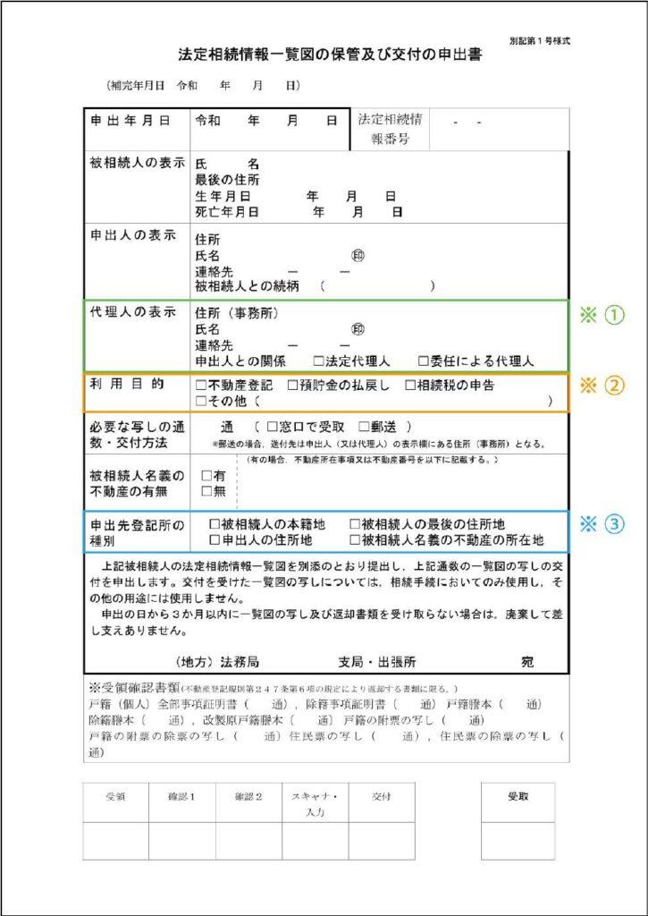 法定相続情報の申出書の例