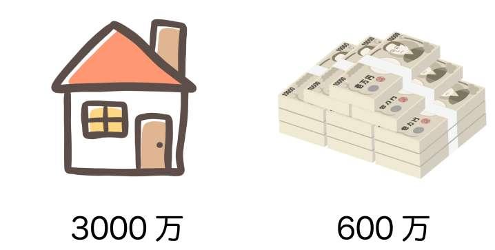 配偶者居住権の画像